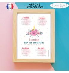 Affiche 1er anniversaire fille licorne