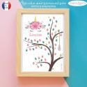 Affiche arbre à empreinte licorne